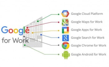 Google Apps for Work คือ